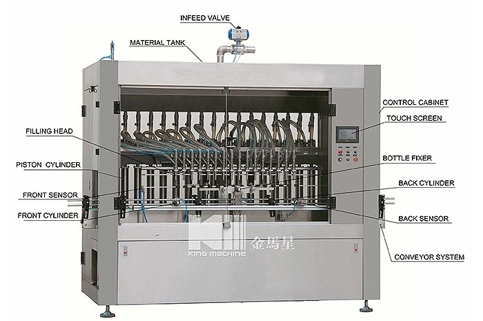 small-oil-bottling-filling-equipment