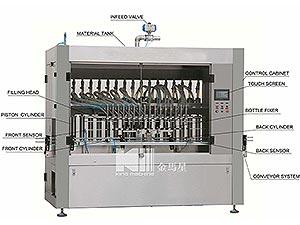 small-oil-bottling-filling-equipment